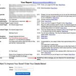 Website analyzer results| Noticedwebsites