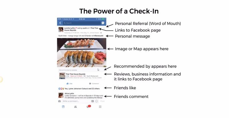 Facebook marketing: power of a Facebook check in
